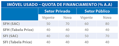 noticia_caixa_economica_grafico2